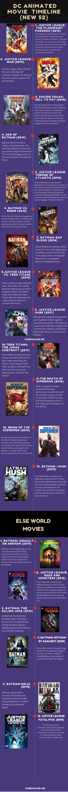 DC Animated Movie Universe (New 52 Timeline)-- Updated