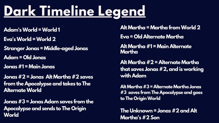 Dark Tv series Timeline Legend