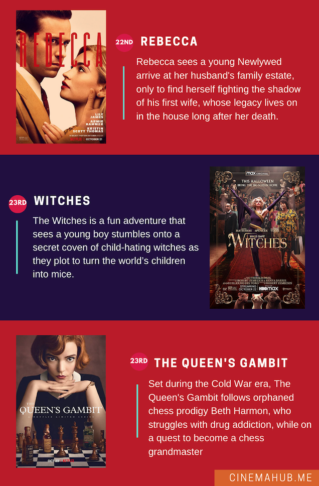 What to Watch: October's Movie and TV Guide